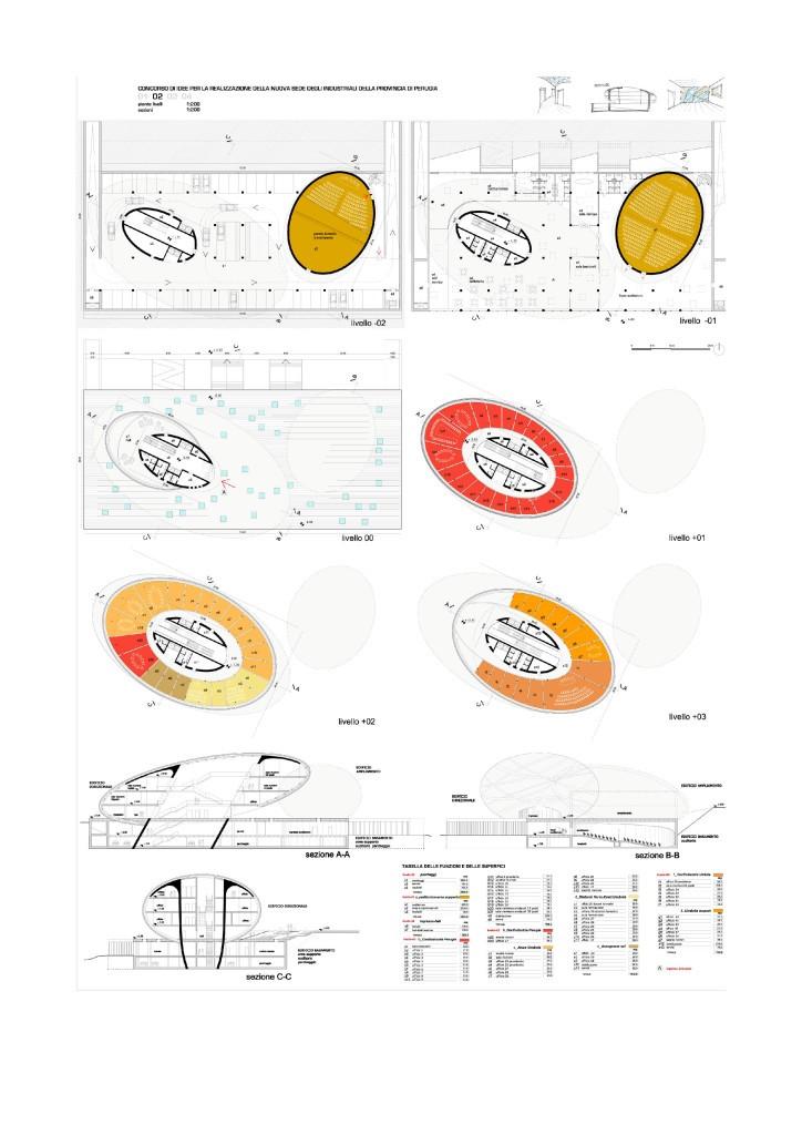 Concorso di idee per la REALIZZAZIONE DELLA NUOVA SEDE DELL'ASSOCIAZIONE DEGLI INDUSTRIALI DELLA PROVINCIA DI PERUGIA, NEL COMUNE DI PERUGIA, LOCALITÀ PISCILLE E SISTEMAZIONE DEGLI SPAZI ESTERNI, bandito da Confindustria Perugia - Associazione degli Industriali della Provincia di Perugia, 2007. (progetto menzionato) Gruppo di partecipazione: dott. ing. arch. Massimo Mariani Studio Bargone Architetti Associati prof. arch. Fabrizio Rossi Prodi Maragna Inc. Hariri – Pontarini Architects