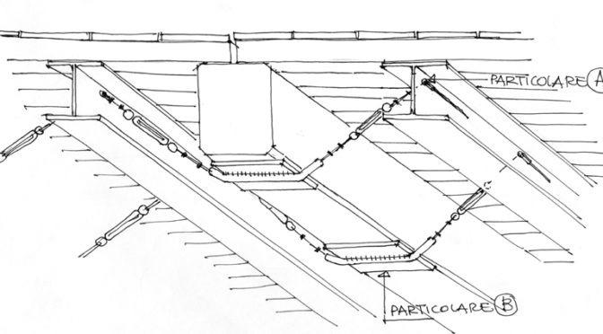 Consolidamento della soffitta pavimentazione in iii piano for Piano di progettazione di edifici commerciali