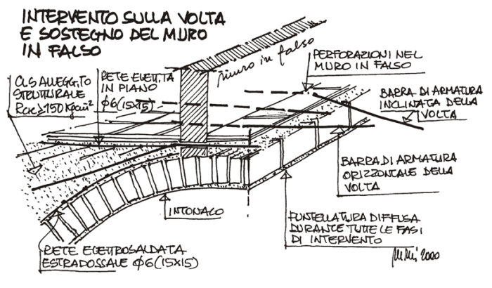 EXECUTIVE PROJECT FOR STRUCTURAL WORK IN THE EAST WING OF THE SANTA CATERINA COMPLEX IN PERUGIA