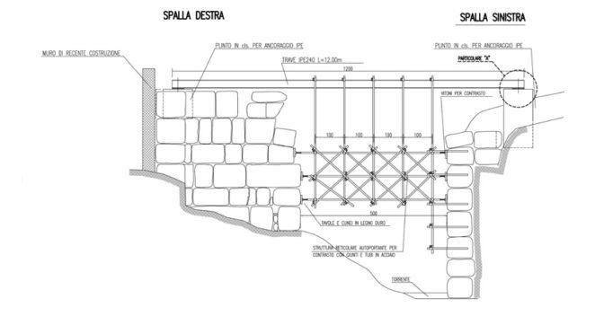 TEMPORARY PROPPING SYSTEM FOR THE ROMAN BRIDGE IN  VILLA SCIRCA – SIGILLO
